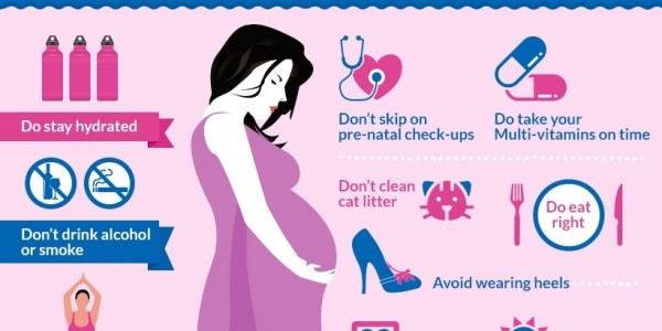 Does and dont during pregnancy-min